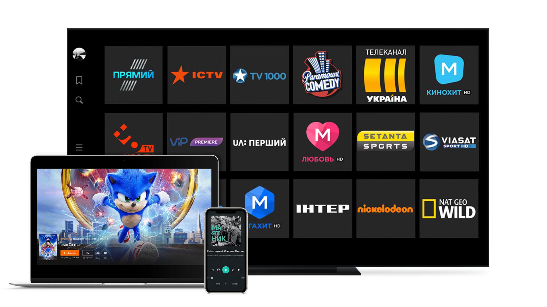 телебачення megogo | netgroup